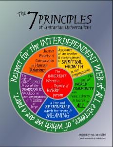 seven_principles_wheel_original